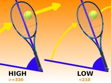swingweight - physics
