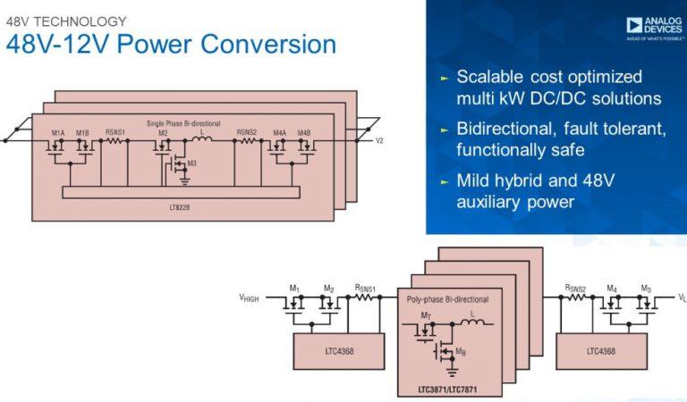 Powertrain Technologies for EV – Panel